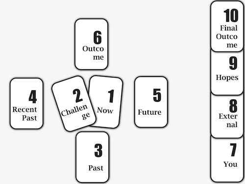 Lesson 5 Reading Tarot Spreads Learn Tarot In A Daylearn Tarot In A Day By Ian Eshey