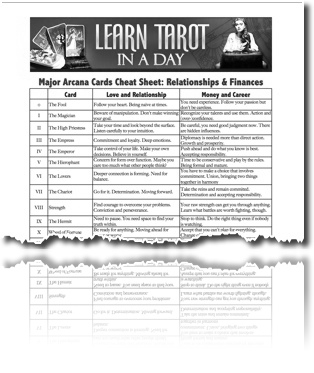 graphic regarding Printable Tarot Cards With Meanings known as Most significant Arcana Cheat Sheet (One of a kind Reward) - Study Tarot within a