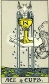 Tarot Ace of Cups
