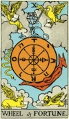 Tarot Wheel of Fortune (Major Arcana)